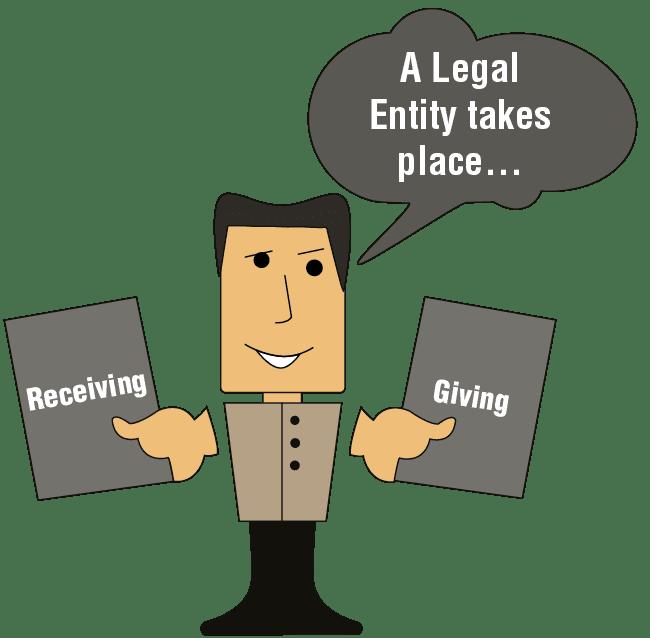 Interaction between Ledger Accounts