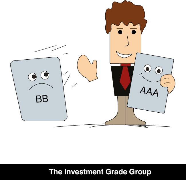 Rating Corporate Bonds-2