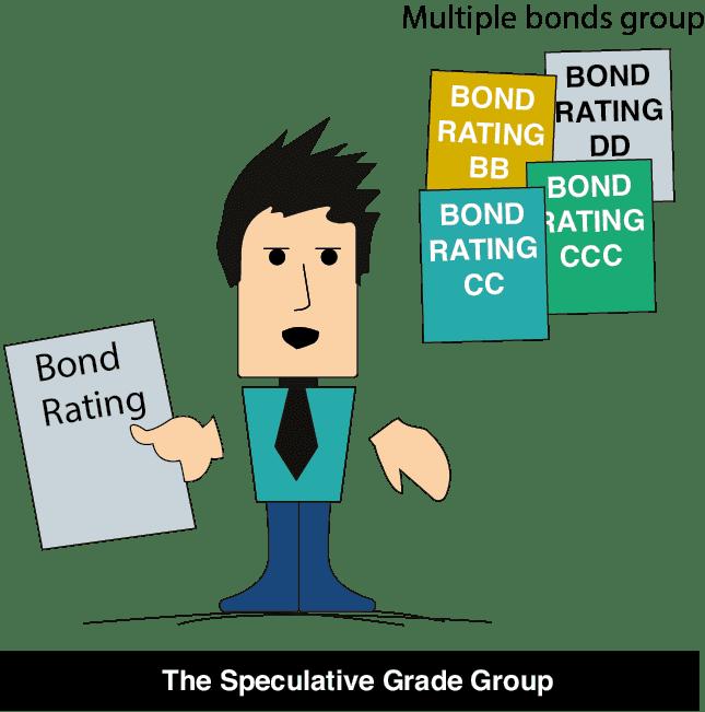 Rating Corporate Bonds-3