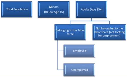 Diagram 10.1