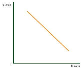 The Shape of the Curve Illustrates the Point-1