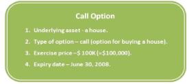 Call Option - Characteristics-1