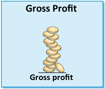 Gross Profit and Net Profit on Options-1