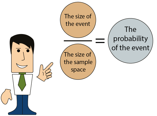 A Second Explanation of Probability-1
