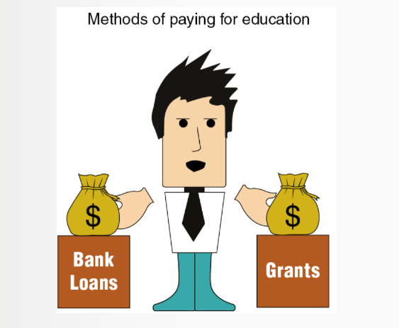 Paying for Education - Click to read!